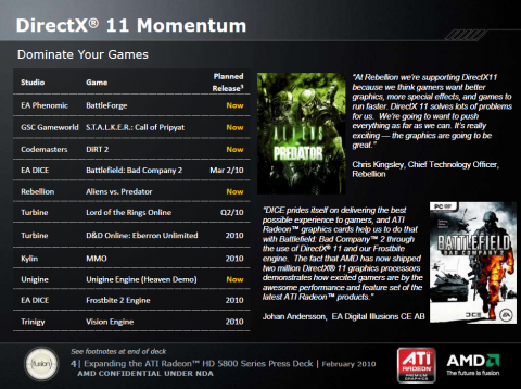 Spiele, die mit AMDs DX11-Karten entwickelt wurden