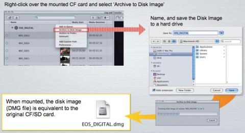 EOS Movie Plugin-E1 - Einlesen von Videomaterial per Diskimage