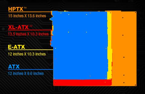 HPXT ist rund ein Drittel größer als ATX. (Bild: EVGA)