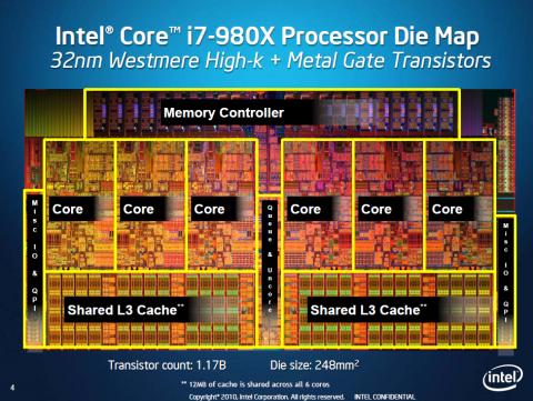 Das Die des 980X mit sechs Kernen