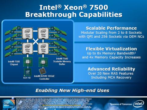 Vier Xeons können direkt verbunden werden.