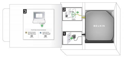 Belkins neue WLAN-Router - schon in der Packung verkabelt, Bilder sollen die Installation erleichtern.