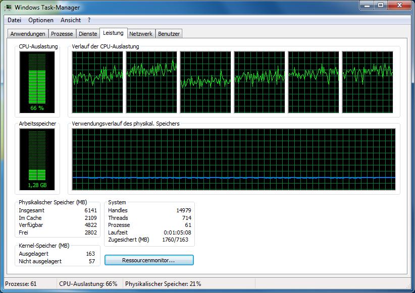 Test: Phenom II X6 1090T - AMD holt mit 6-Kerner auf - Live Movie Maker lastet sechs Kerne gut aus