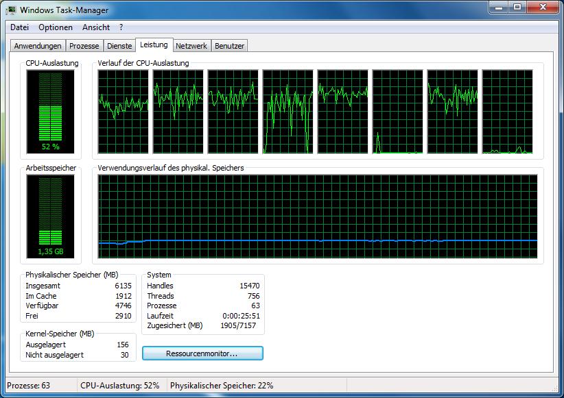Test: Phenom II X6 1090T - AMD holt mit 6-Kerner auf - Live Movie Maker auf Core i7-870: Nicht alle Kerne belastet
