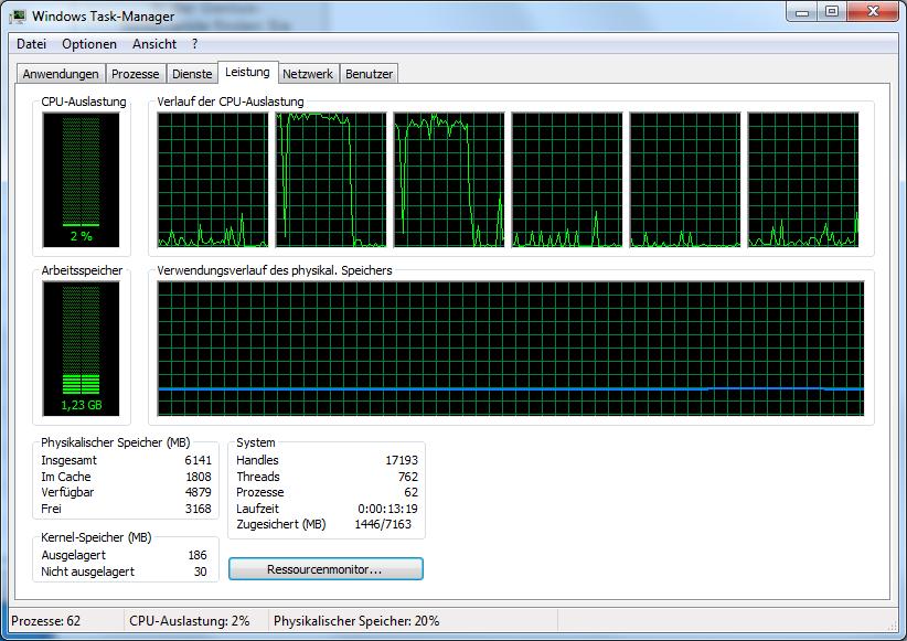 Test: Phenom II X6 1090T - AMD holt mit 6-Kerner auf - Auch iTunes 9 nutzt nur zweieinhalb Kerne.
