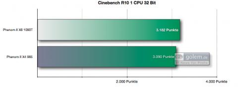 Cinebench R10 x32 ist auch mit einem Kern dank Turbo etwas schneller.