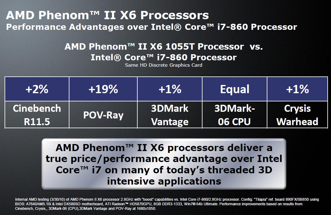 Test: Phenom II X6 1090T - AMD holt mit 6-Kerner auf - AMD zitiert vor allem synthetische Benchmarks.