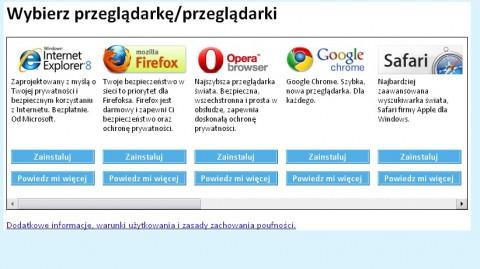 Browserwahl in Polen