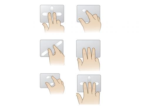 Mögliche Touchpad-Eingaben für die Synaptics Gesture Suite für Linux
