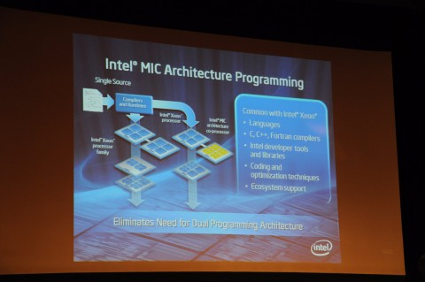 Intels Architektur Many Integrated Cores
