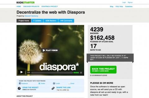 Finanziell gesichert: Am Vormittag des 15. Mai 2010 wurden die 150.000 US-Dollar erreicht, um 16:40 Uhr am selben Tag waren es bereits über 160.000 US-Dollar.