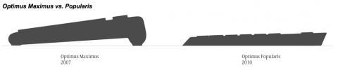 Art Lebedev Optimus - Tastaturenvergleich