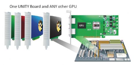 Alte Karte bleibt, neue mit Unity steuert mehrere GPUs