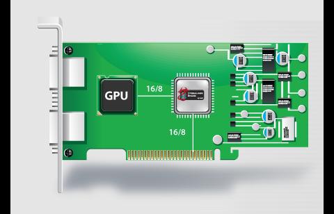 Schema einer Grafikkarte mit Hydralogix-Chip