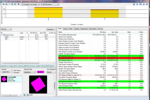 Der Frame Analyzer von Intel GPA ermöglicht eine bildgenaue Analyse der laufenden Grafikberechnung.
