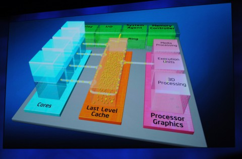 IDF 2010 - Intel stellt CPU-Architektur Sandy Bridge vor
