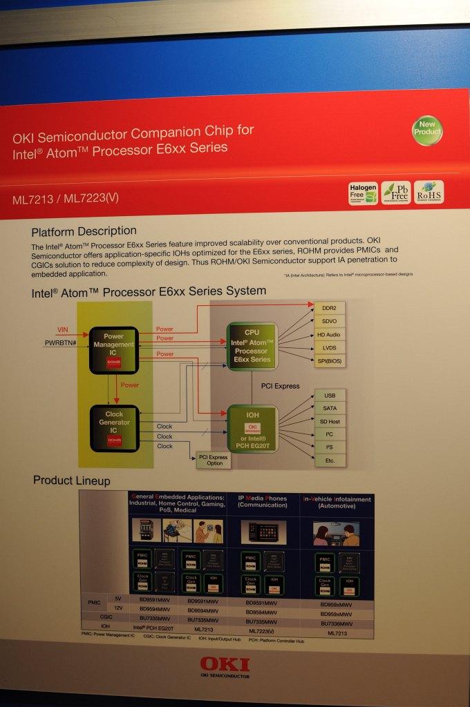 Atom E6xx: Autos mit Atom-Antrieb - Oki- und Rohm-Chips passend zum Atom E6xx