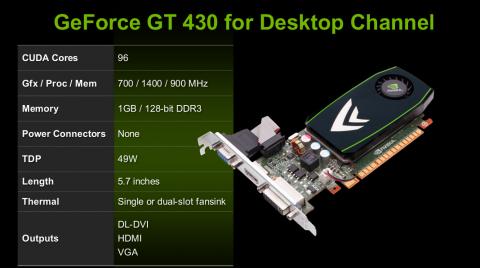 Eckdaten der GTS 430 im Überblick