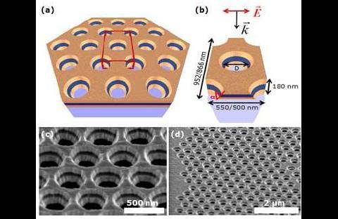 Schema des Metamaterials