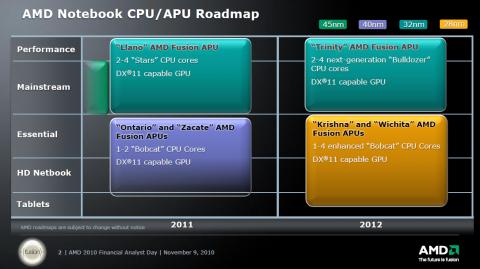 Notebook-APUs mit 28 nm ab 2012
