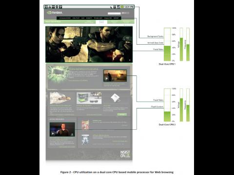 Zwei Kerne teilen sich Teile einer Webseite. (Bild: Nvidia)