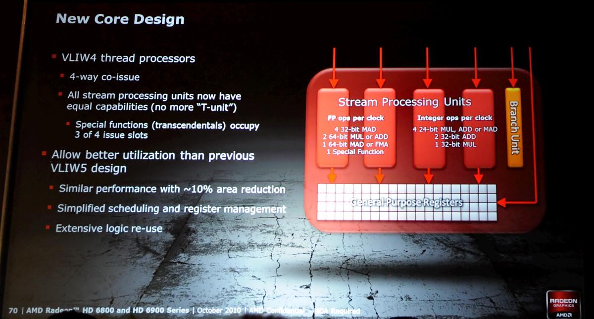 Radeon HD 6950 und 6970 im Test: AMDs schnellste GPU - knapp an der Spitze vorbei -