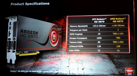 Über die Takte war sich AMD im Oktober 2010 noch nicht sicher.
