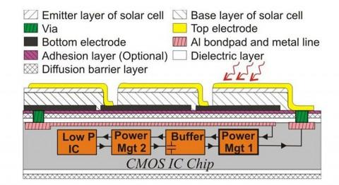 Schema des Chips... (Bild: Universität Twente)