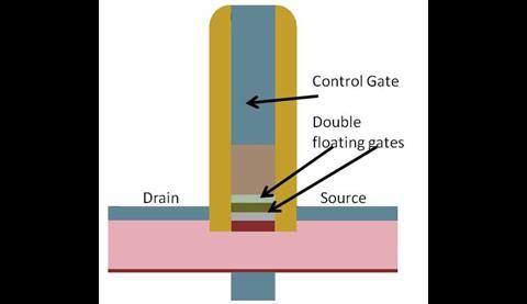 Neuer Transistor mit drei Gates