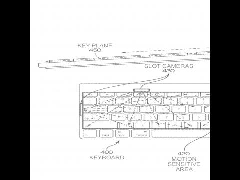 Tastatur mit eingebauten Kameras zur Gestenerkennung