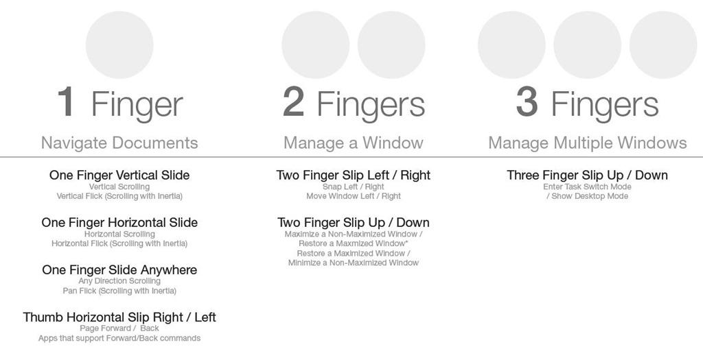 Touch Mouse: Multitouch-Maus von Microsoft - Touchgesten mit ein, zwei und drei Fingern