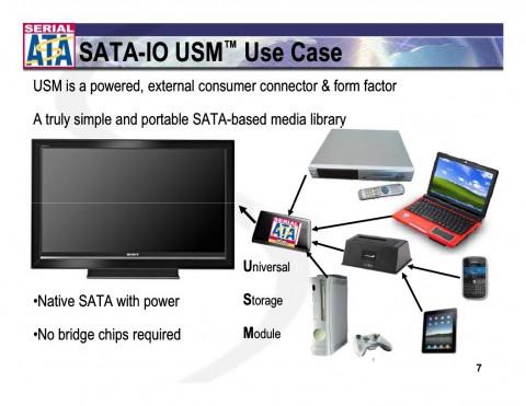 SATA Universal Storage Module