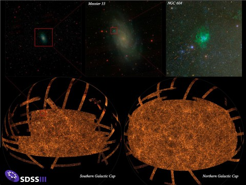 Das neue Bild umfasst die nördliche und südliche Hemisphäre der Galaxis. Die kleinen Bilder zeigen drei verschiedene Zoomstufen der Galaxis Messier 33 Ausschnitt (Foto: SDSS-III)