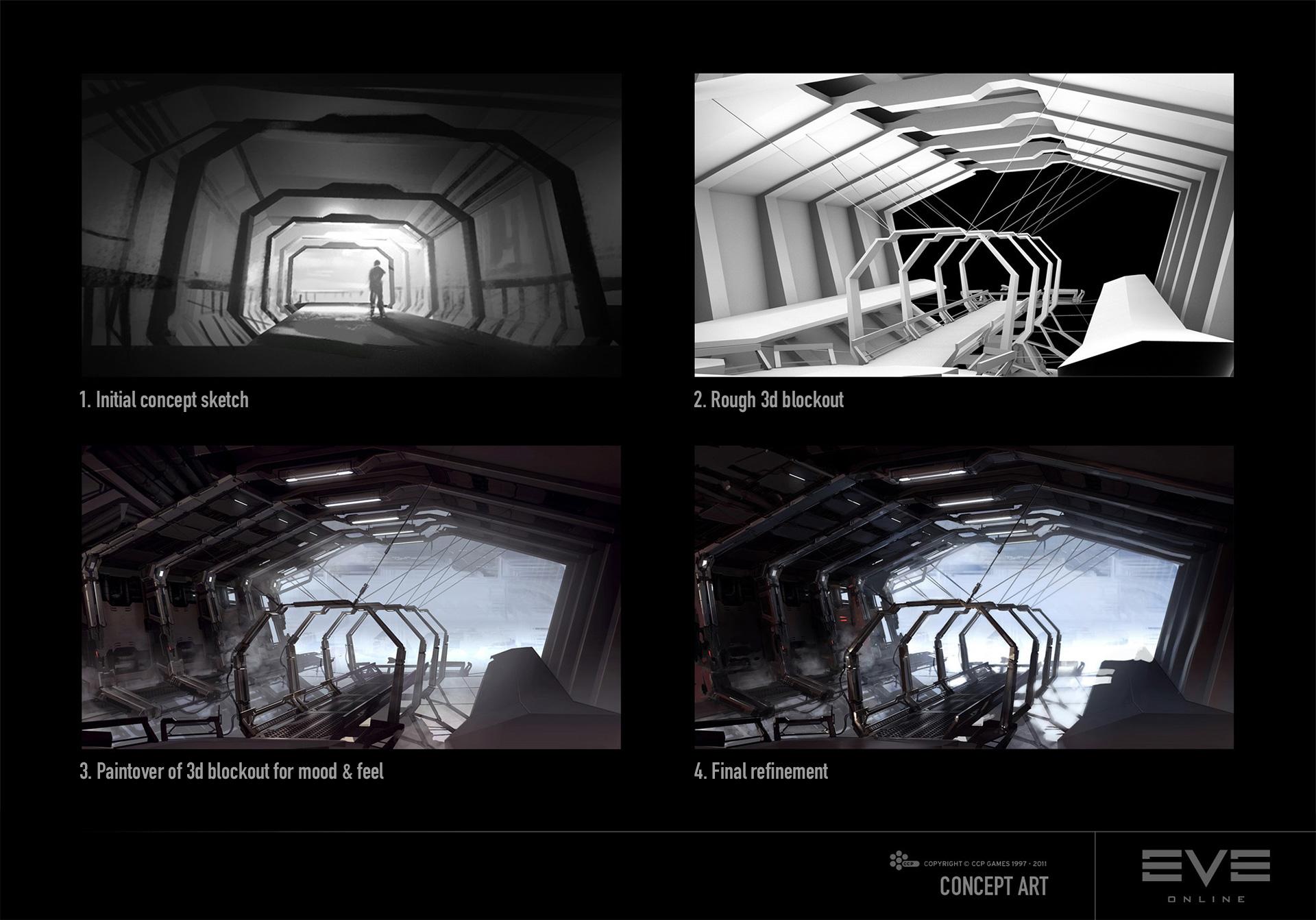 Eve Online: Die Kapitänskajüte kommt im Sommer 2011 - Captain's Quarters