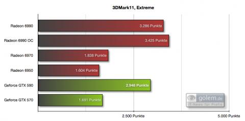 """1.920 x 1.200 Pixel, Voreinstellung """"Extreme"""""""