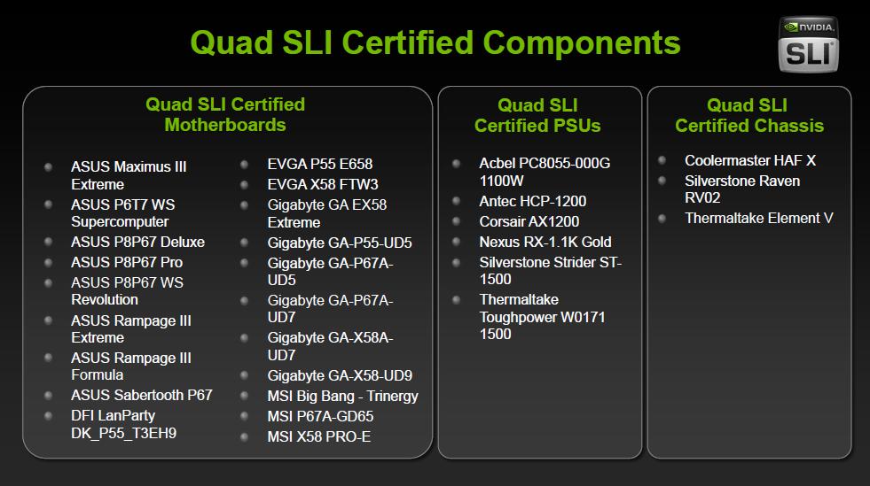 Geforce GTX 590 im Test: Nvidias Doppel-GPU ist leiser, aber nicht immer schneller -