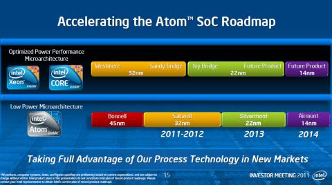 Die beschleunigte Atom-Roadmap