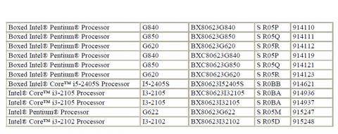Liste der neuen Sandy-Bridge-CPUs (Tabelle: Intel)