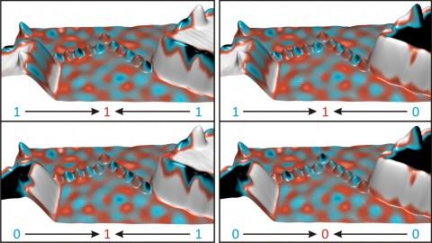 Bilder des Spintronik-Logikgatters, das mit der Nadel eines spinsensitiven Rastertunnelmikroskops ausgelesen wurde. Es handelt sich bei dem Bauteil um ein Oder-Gatter, d. h., zeigt der Spin von beiden Eingabe-Inseln nach unten (D), dann zeigt auch der Spin des Ausgabeatoms nach unten (blau). Zeigen die Spins einer oder beider Inseln nach oben (A-C), so wird auch der Spin des Ausgabeatoms nach oben ausgerichtet (rot). [Quelle: A. A. Khajetoorians, J. Wiebe, Universität Hamburg]