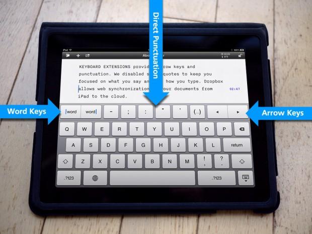 iA Writer für iPad mit erweiterter Tastatur