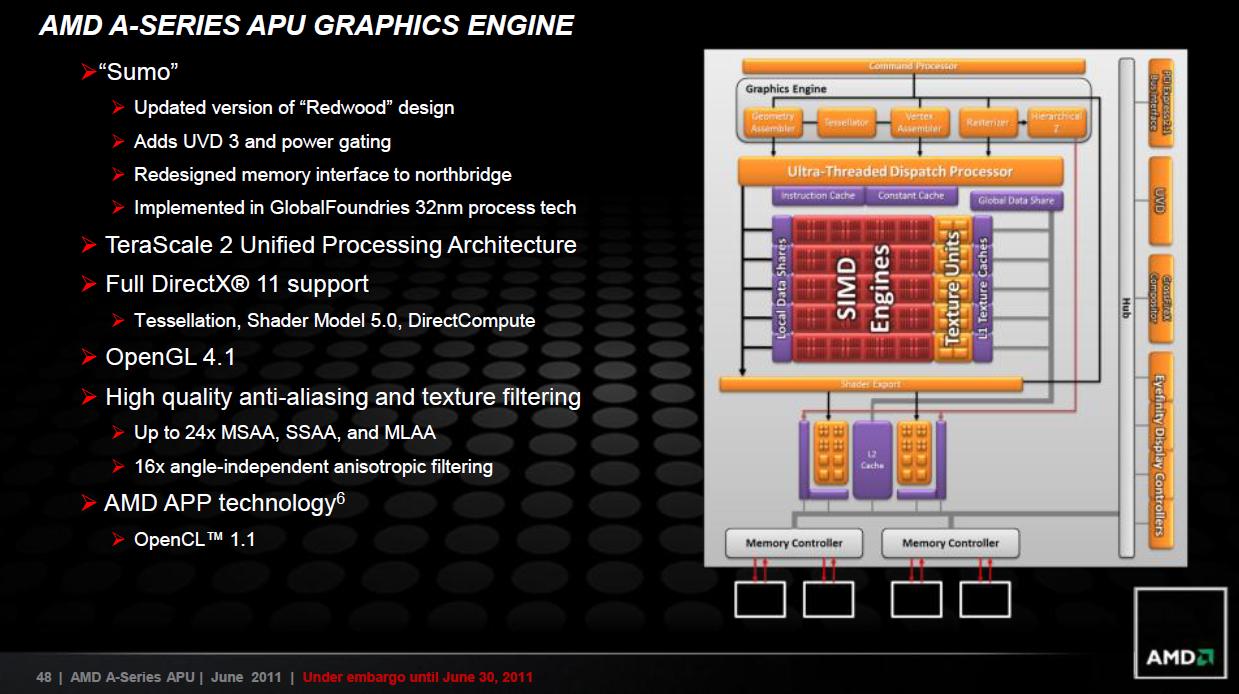CPU: AMDs sparsamer Llano für Desktops als neue Mittelklasse - Der integrierte Grafikkern mit Codenamen Sumo
