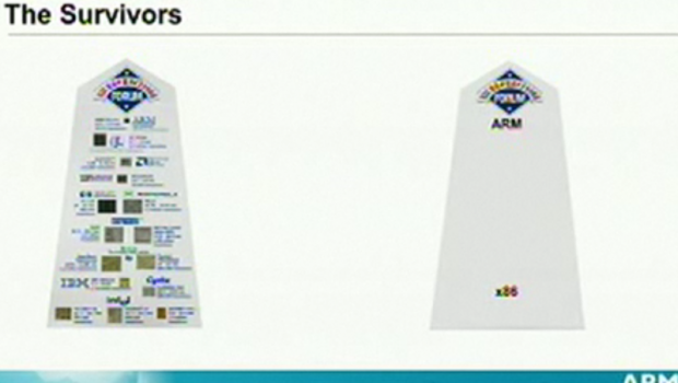 2011 sieht in ARM nur noch einen relevanten Mitbewerber.
