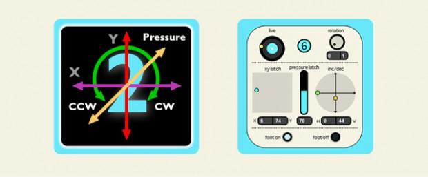 Softstep Keyworx  - Inputmöglichkeiten der Trittschalter (Bild: Keith McMillen)