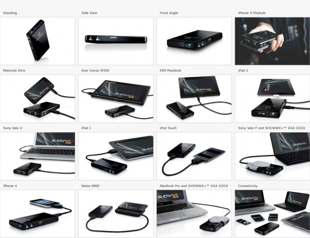 ShowWX+HDMI-Projektor mit diversen Endgeräten und Zubehör (Bild: Microvision)
