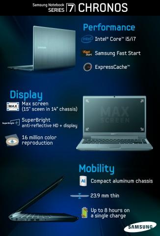 Samsungs Ankündigung