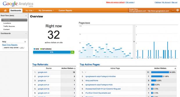 Google Analytics mit Echtzeitfunktionen
