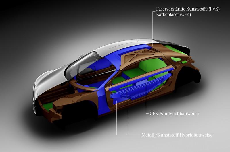 Mercedes-Zukunftsauto F125: Der Wasserstoff steckt in der Karosserie - Die F125-Karosserie dient als Wasserstoff-Tank. (Bild: Daimler/Mercedes)