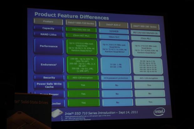 Intels SSD-Präsentation auf dem IDF 2011 (Bild: Nico Ernst)