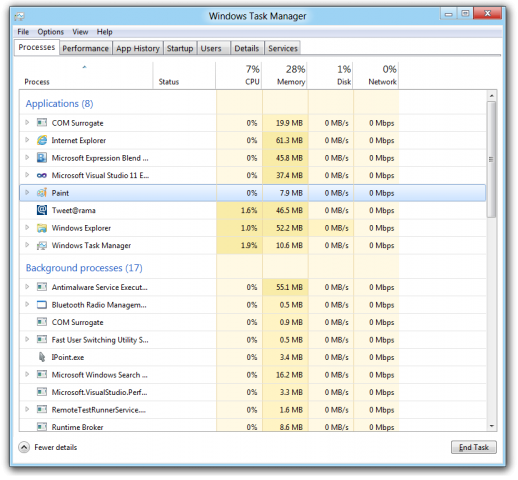 Task Manager von Windows 8
