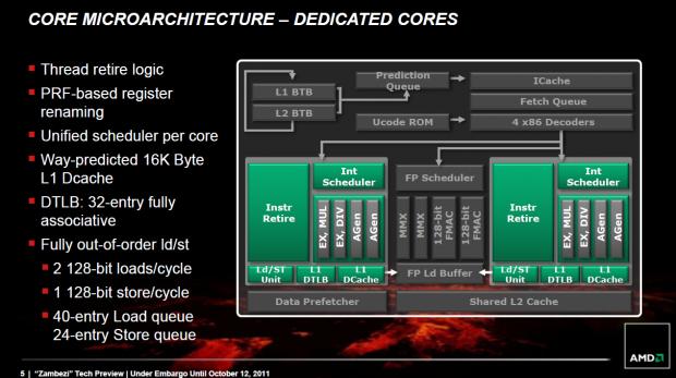 Zwei Integer-Cores pro Module, die sich vieles teilen müssen